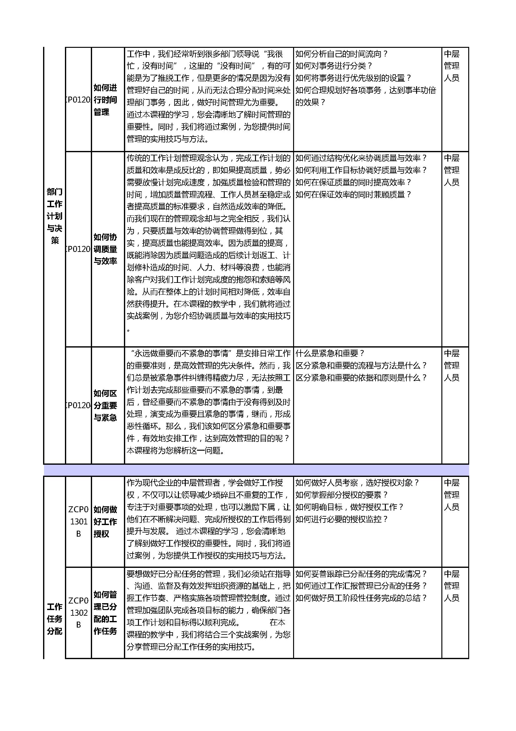 创孵学院拟定课程目录_页面_011.png