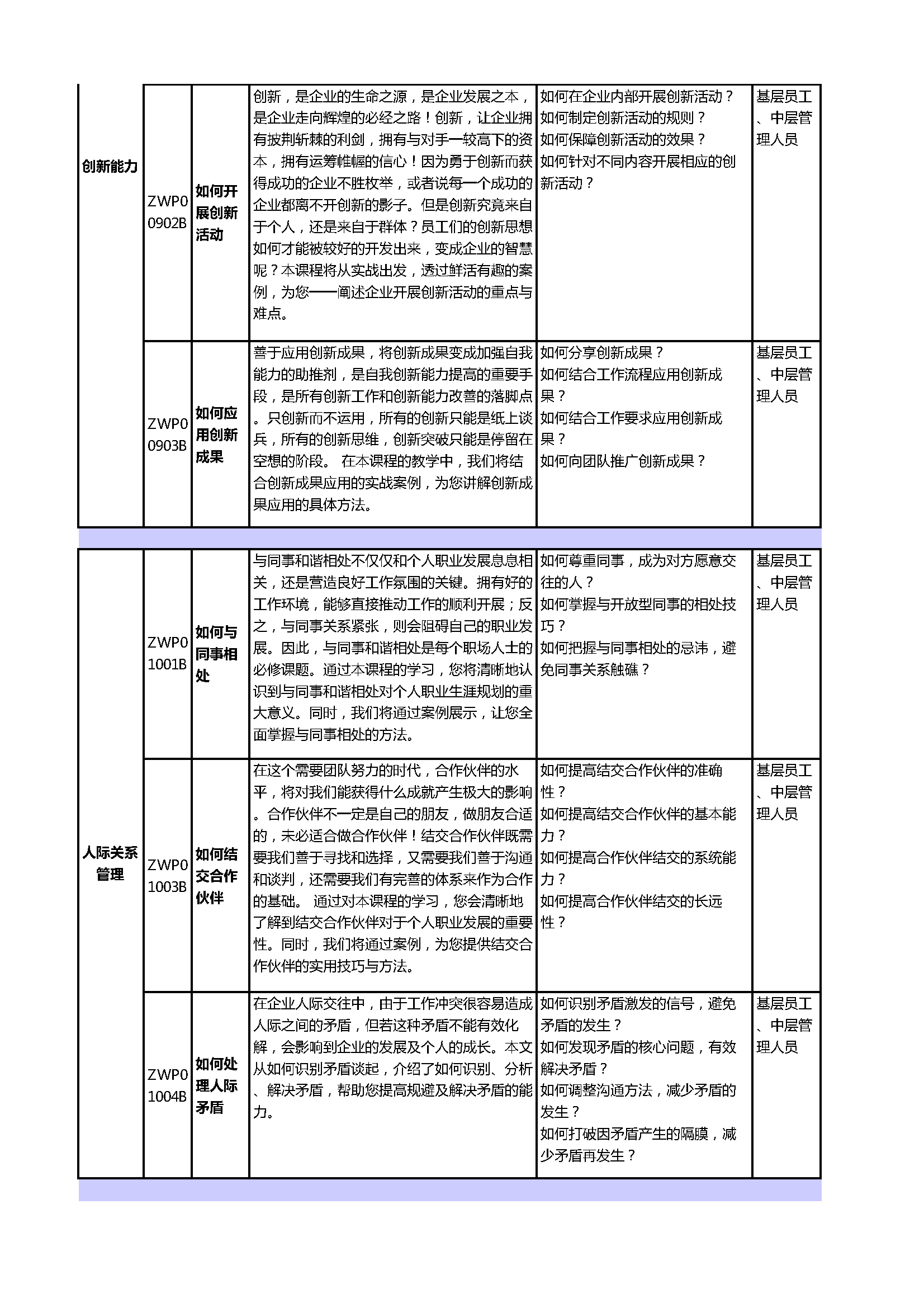 创孵学院拟定课程目录_页面_006.png