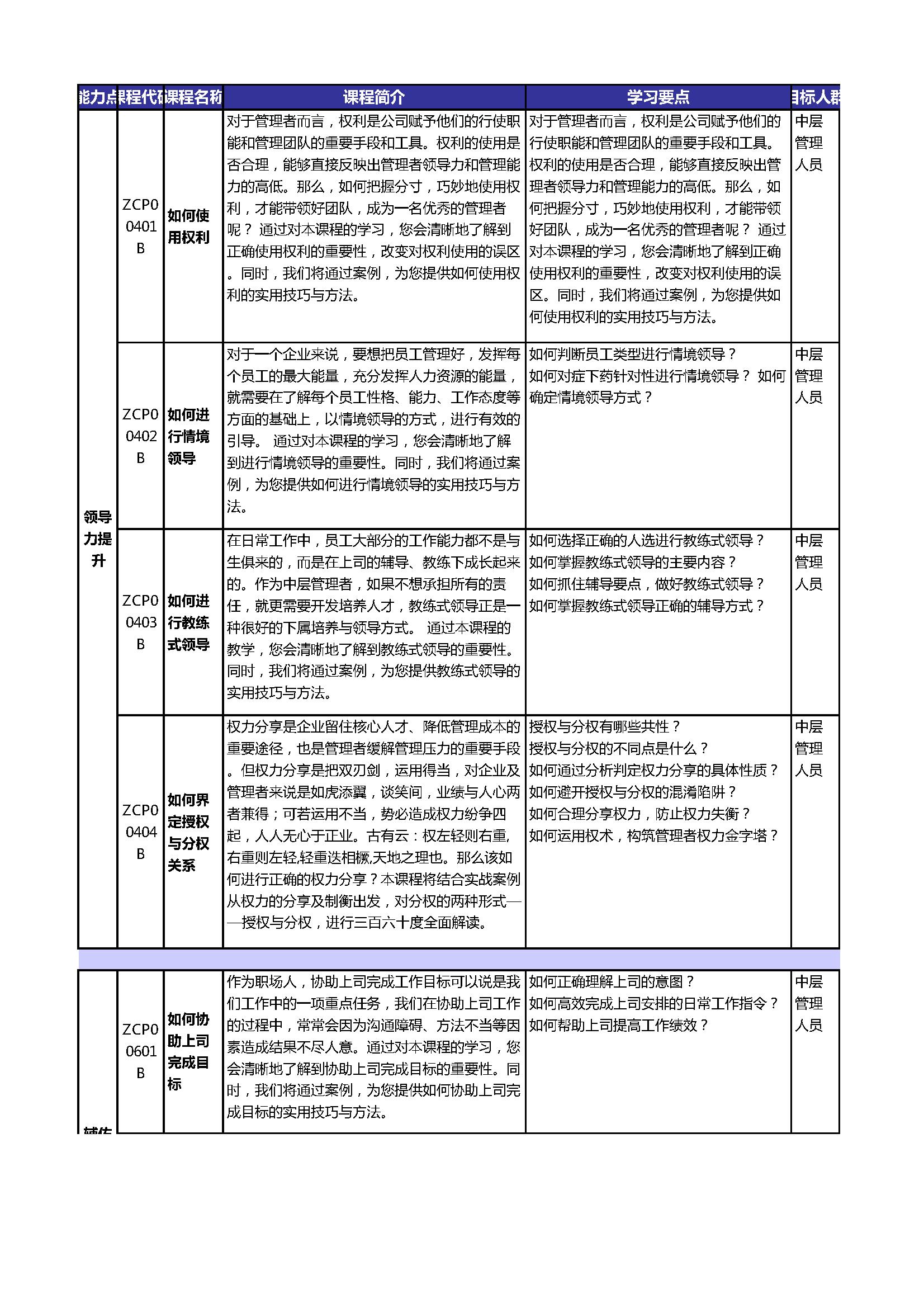 创孵学院拟定课程目录_页面_009.png