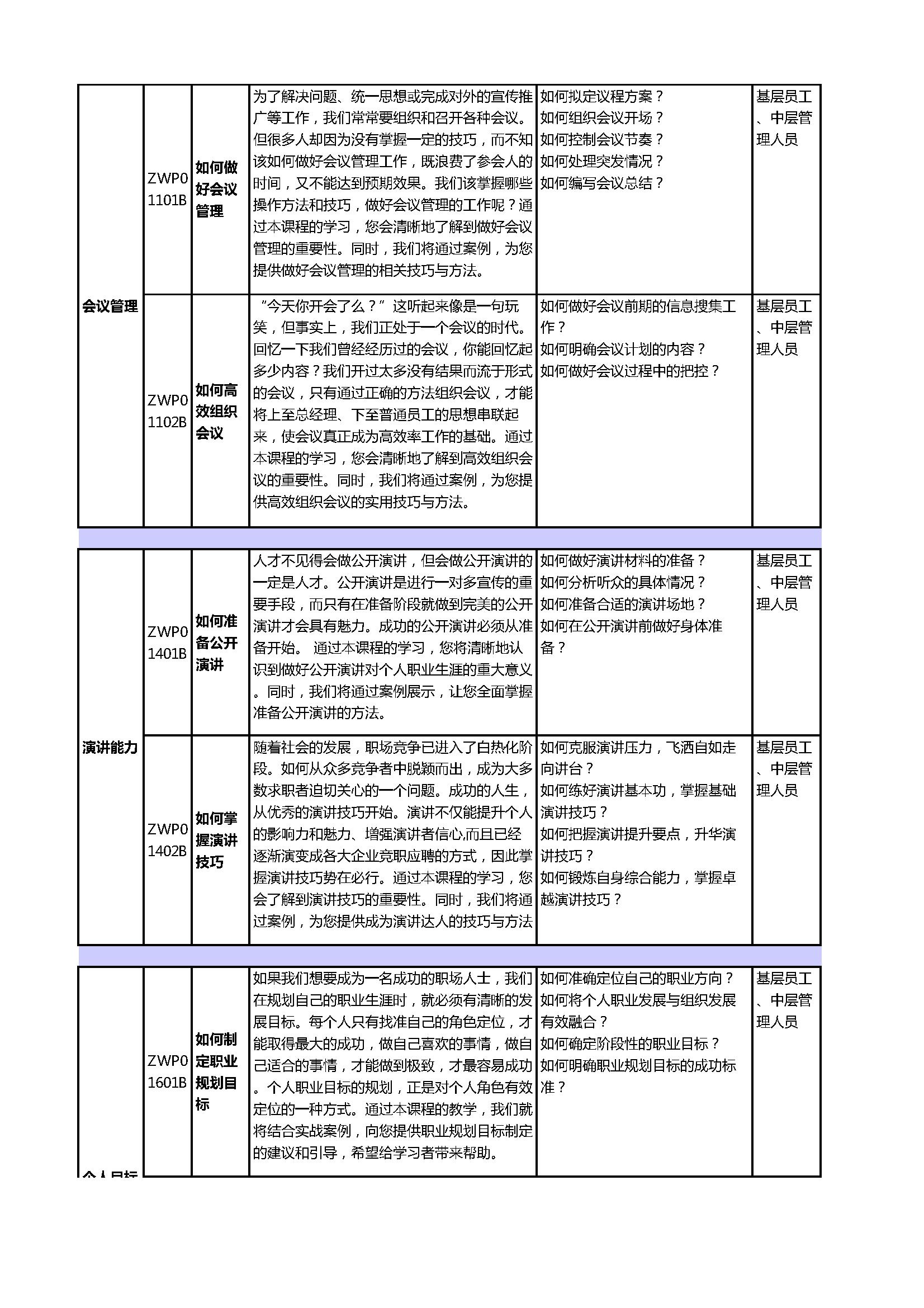创孵学院拟定课程目录_页面_007.png